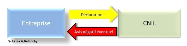 situation_avant
