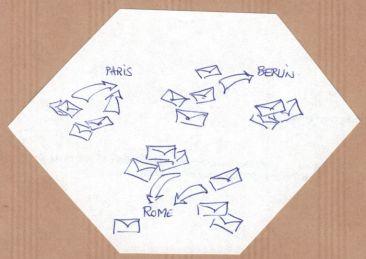 envoi_courrier