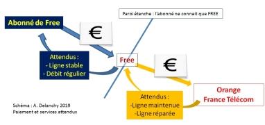 paiement_services_attendus